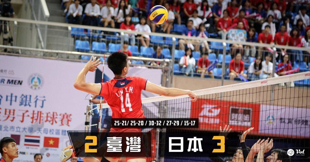 亞洲盃 / 無緣創隊史最佳紀錄,中華隊第四名作收